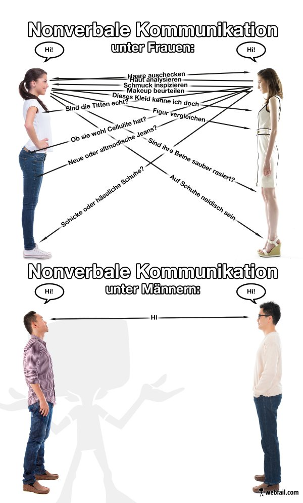 Und Kommunikation Männer Frauen that authentic mode