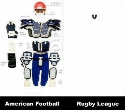 a comparison between two sports american football and rugby Similarities between football and basketball include: there are also numerous other ways these two sports are alike what is the difference between soccer and.