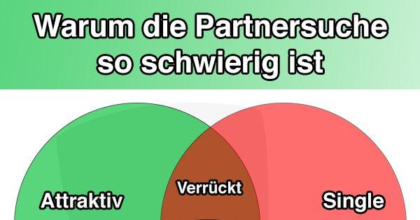 Partnersuche schwierig