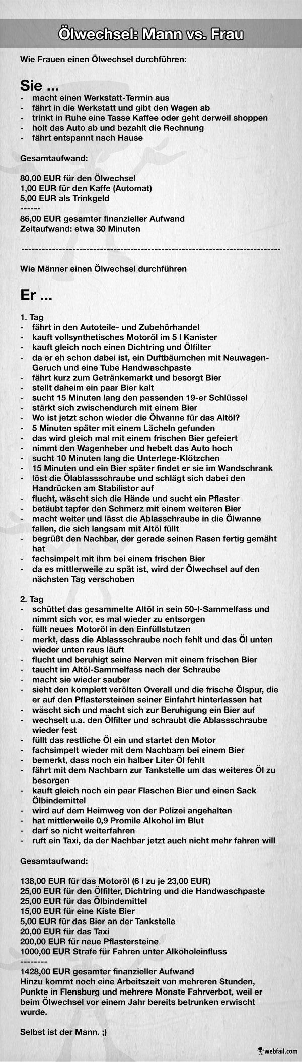Tolle Post It Etikettenvorlagen Ideen - Entry Level Resume Vorlagen ...