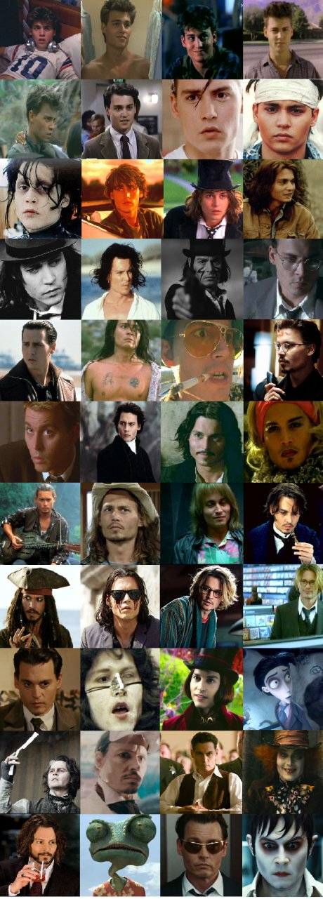 Every Johnny Depp Character In Chronological Order Win Picture
